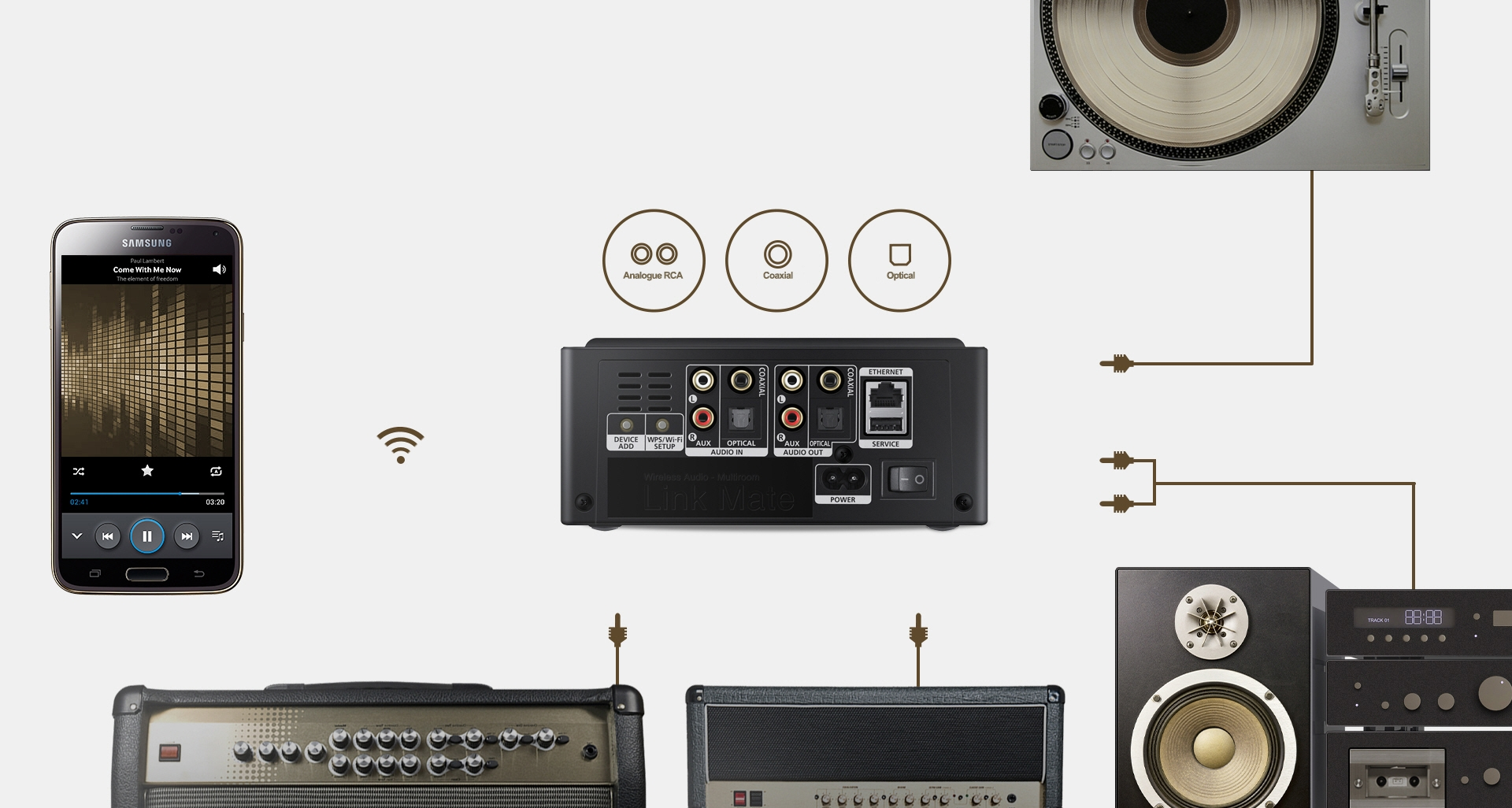 Give your analog equipment a digital life